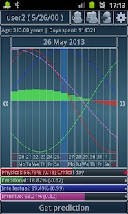 Personal Biorhythms Calculator - screenshot thumbnail