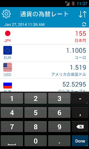通貨の為替レート