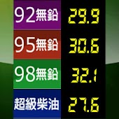 Prediction of Gas Price-Taiwan