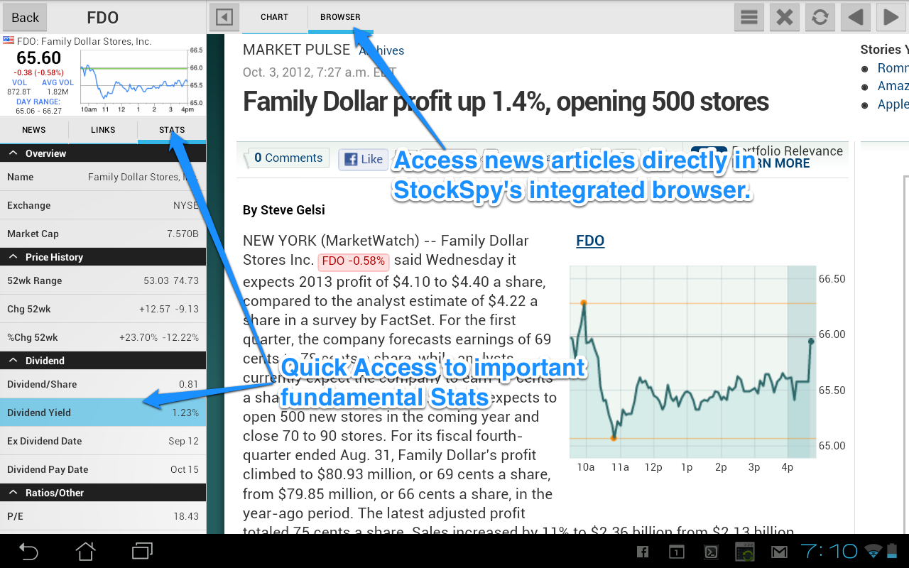 Spy Stock Quote Stocks Charts Realtime Quotes  Android Apps On Google Play