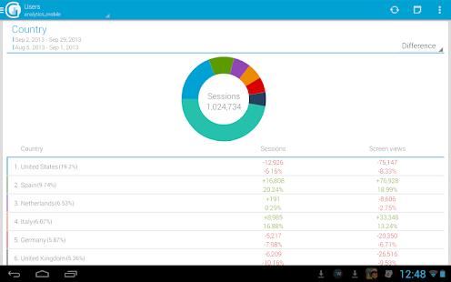 gAnalytics - Google Analytics - screenshot thumbnail