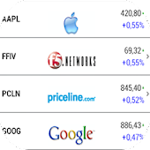 Awesome Stocks Widget