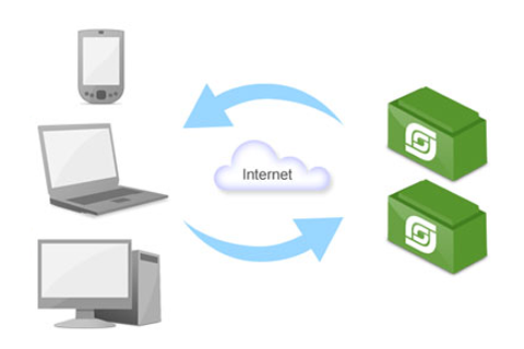 Data Transfer to Laptop