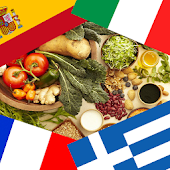 Mediterranean Diet Guide Plans