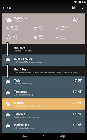 Weather Timeline - Forecast 1.3.9.4 APK