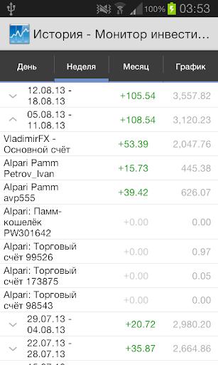 Монитор инвестиций [beta]
