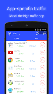 Data Usage Monitor- screenshot thumbnail