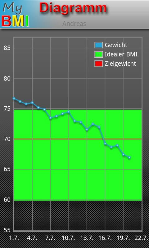 My BMI by DRP (deutsch) - screenshot