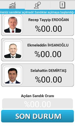 Cumhurbaşkanı Seçimi 2014