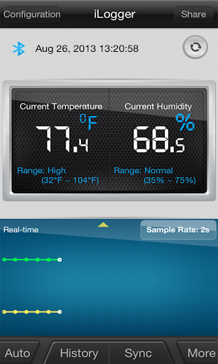 Meterbox iLogger