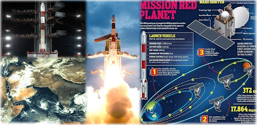 topic india's space programme origin and What's next for india's space programme rajeswari pillai rajagopalan issue briefs and special reports it helps discover and inform india's.