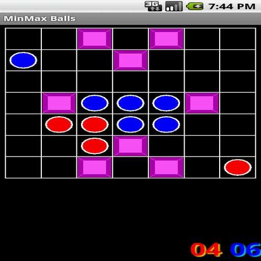 MinMax Balls