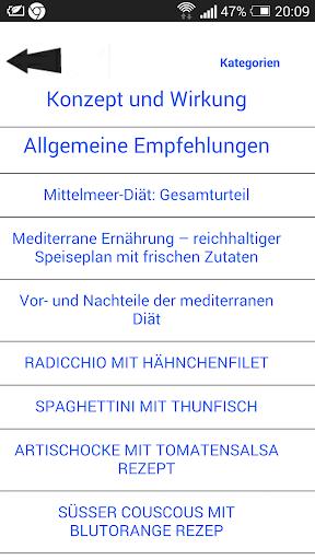 Mediterrane Diät