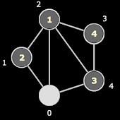 Graph Slider Explorer