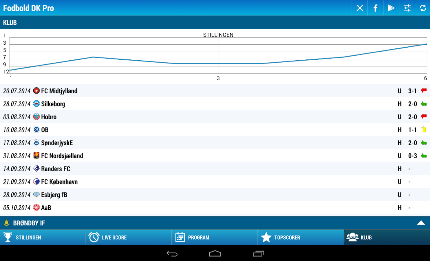 Fodbold DK Pro Soccer - screenshot