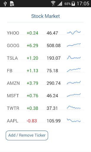 Stock Market Screener