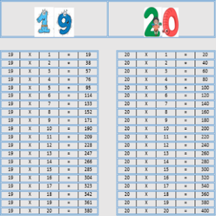 Worksheets 11to 20 Table multiplication tables android apps on google play screenshot thumbnail
