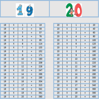 Worksheets 12 To 20 Tables multiplication tables android apps on google play screenshot