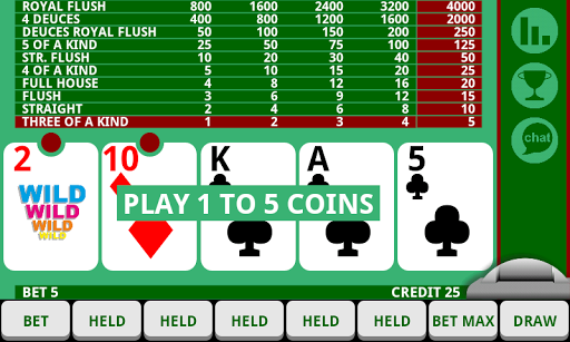 Video Poker Deuces Wild