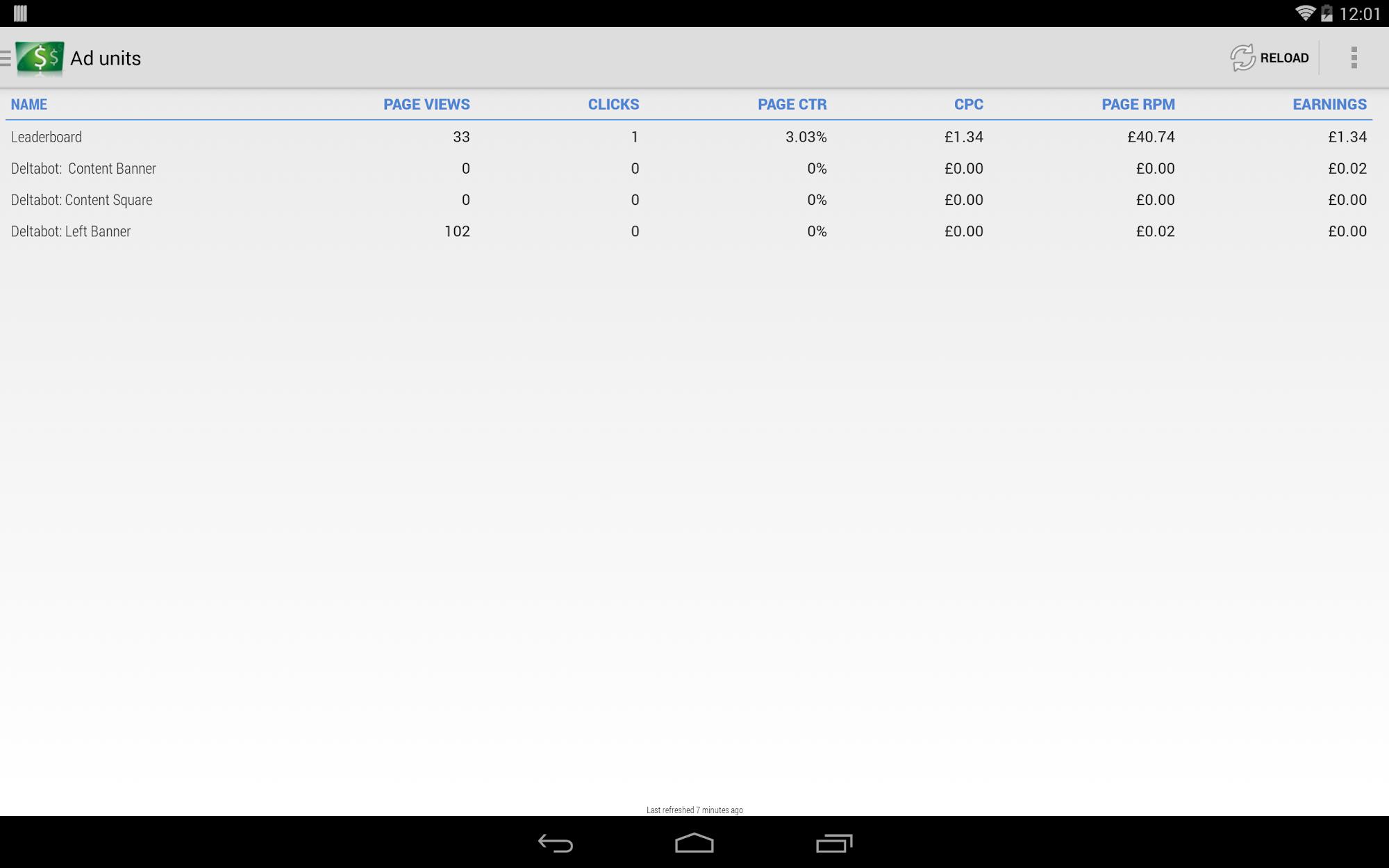 AdSense Dashboard screenshot #4