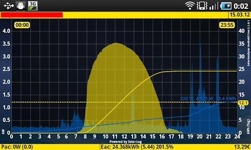 SolarAnalyzer Free f. Android™ - screenshot thumbnail