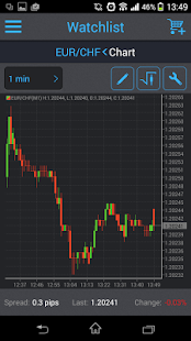 Protrader SA- screenshot thumbnail