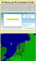 Screenshot of Weerstation Eelde