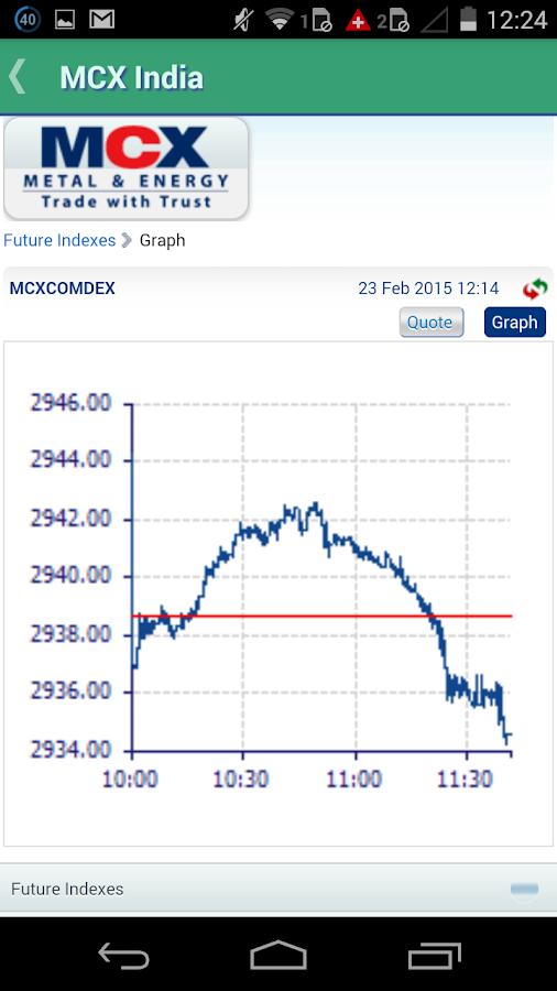 Bse forex market