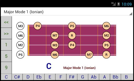DG Mandolin Scales