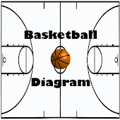 Basketball Coach Diagram Lite