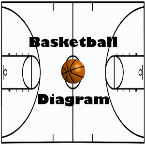 basketball coach diagram lite android apps on google play : basketball diagram app - findchart.co