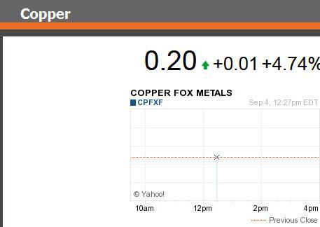 【免費財經App】Copper-APP點子