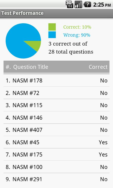 NASM Trainer Exam Prep - screenshot