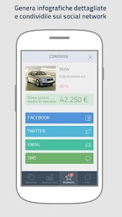 PriceGuru - Quotazioni auto- screenshot thumbnail