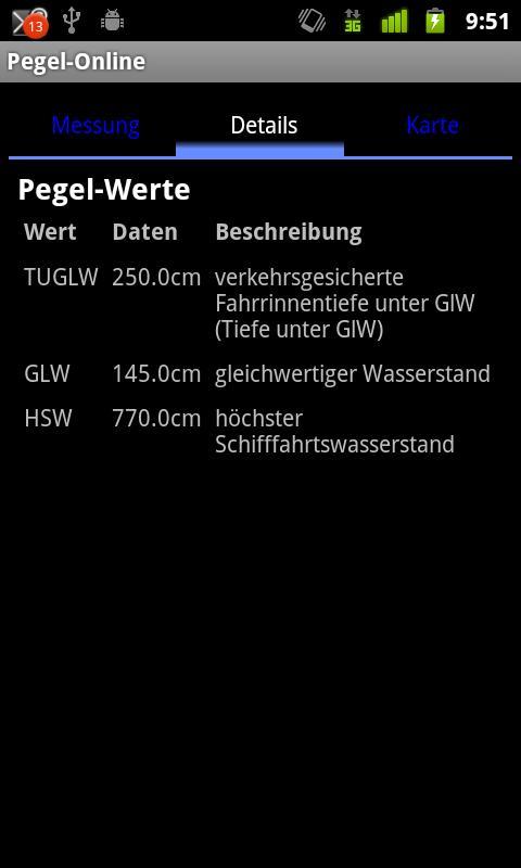 Pegel-Online- screenshot