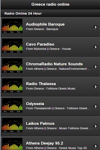 Greece Radio Online