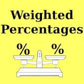Weighted Percentages Calculato