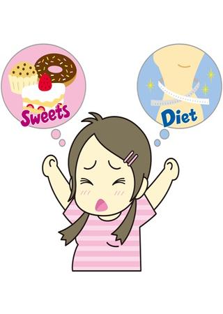 無料模拟Appのダイエット診断アプリ♪ 記事Game