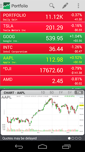 Stock Quote Insider Tracker