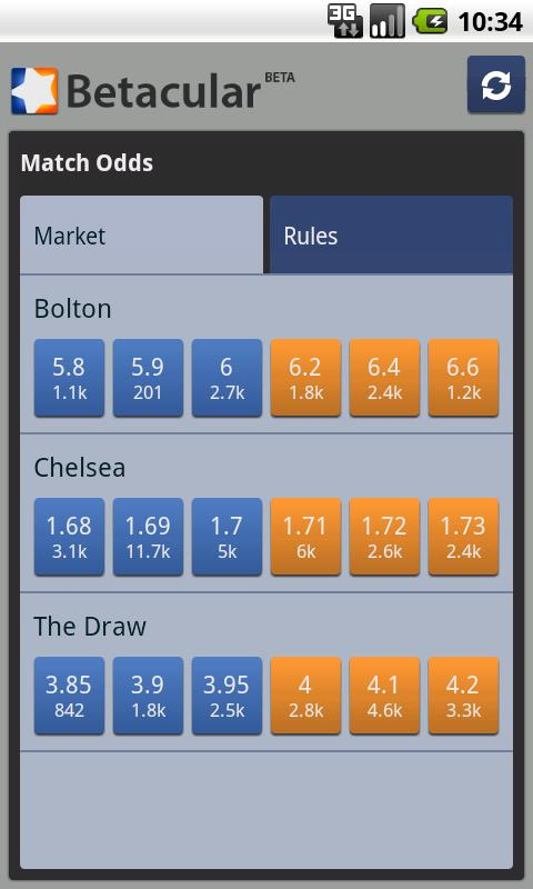 Betacular Betfair Viewer - screenshot