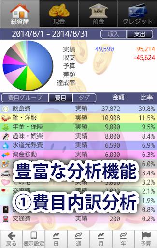 無料财经Appの貯まる家計簿 無料版 記事Game