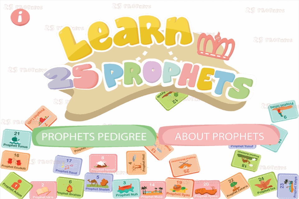 Learn 25 Prophets- screenshot