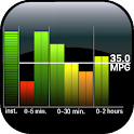 Fuel Economy for Torque Pro APK Cracked Download