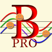 Biorhythm Pro - cycles of life
