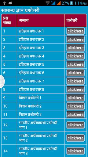 General Knowledge GK in Hindi