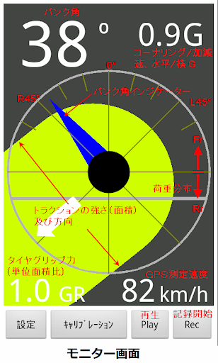 トラクション モニター S グリップ+バンク角センサ-