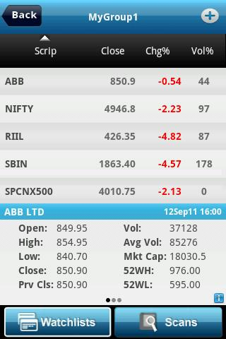 Investar: Indian Stock Market - screenshot