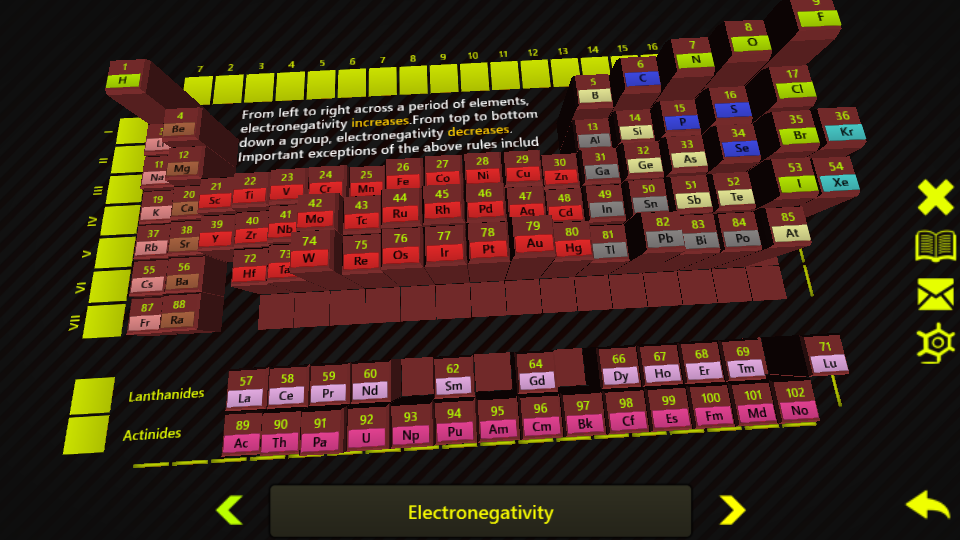 Periodic Table-Chemistry Tools - Android Apps on Google Play