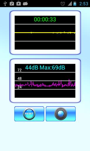噪音計超值嚴選-噪音計、噪音錶、即時音頻分析儀、低頻噪音計、積分式噪音計|良興購物網