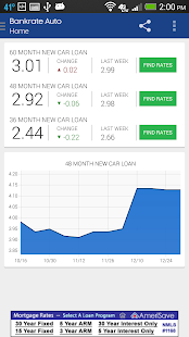 Auto Loan Calculator & Rates - screenshot thumbnail